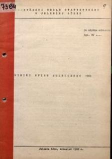 Wyniki spisu rolniczego 1988