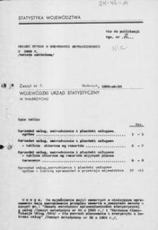 Usługi bytowe w gospodarce uspołecznionej w 1988 r. (metoda zakładowa)