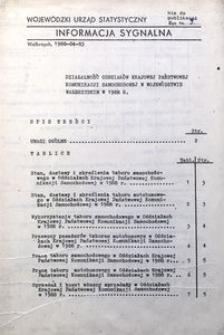 Działalność oddziałów Krajowej Państwowej Komunikacji Samochodowej w województwie wałbrzyskim w 1988 r.