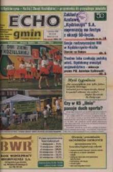Echo Gmin : tygodnik regionalny : Bierawa, Cisek, Kędzierzyn-Koźle, Pawłowiczki, Polska Cerekiew, Reńska Wieś, Zdzieszowice 1998, nr 22 (39).