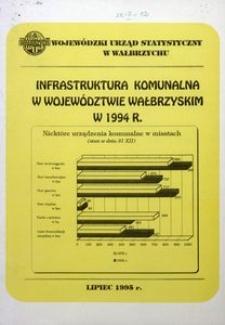 Infrastruktura komunalna w województwie wałbrzyskim w 1994 r.