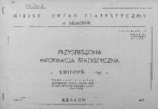 Przyspieszona informacja statystyczna. Kwiecień 1967