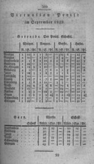 Schlesische Provinzialblätter, 1829, 90. Bd., 9. St.: September