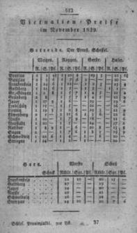 Schlesische Provinzialblätter, 1829, 90. Bd., 11. St.: November