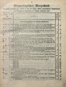 Chronologisches Verzeichniß der Bekanntmachungen, welche in den im Jahre 1898 ausgegebenen Amtsblättern der Königlichen Regierung zu Oppeln erschienenen sind