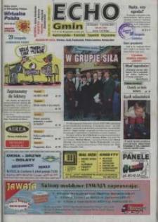 Echo Gmin : kędzierzyńsko-kozielski tygodnik regionalny 2000, nr 48 (169).