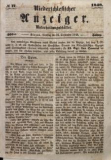 Niederschlesischer Anzeiger, 1948, Jg. 40, No. 77