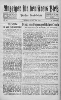 Anzeiger für den Kreis Pleß, 1934, Jg. 83, Nr. 48