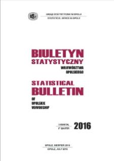 Biuletyn Statystyczny Województwa Opolskiego = Statistical Bulletin of Opolskie Voivodship 2016, II kwartał.