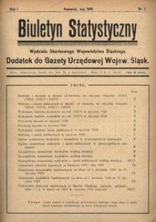 Biuletyn Statystyczny, 1928, R. 1, nr 5