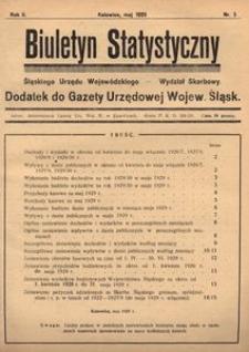Biuletyn Statystyczny Śląskiego Urzędu Wojewódzkiego, 1929, R. 2, nr 3
