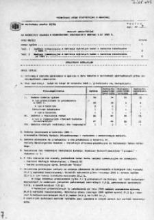 Nakłady inwestycyjne na ważniejsze zadania w woj. miejskim krakowskim w okresie styczeń- kwiecień 1985 r.