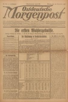 Ostdeutsche Morgenpost, 1922, Jg. 4, Nr. 321