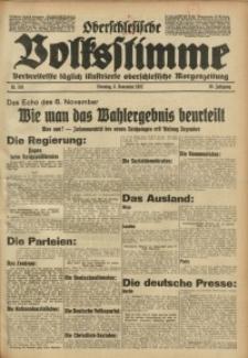 Oberschlesische Volksstimme, 1932, Jg. 58, Nr. 310