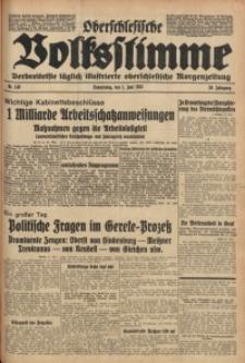 Oberschlesische Volksstimme, 1933, Jg. 59, Nr. 146