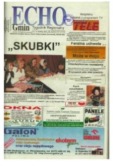 Echo Gmin : tygodnik regionalny 2002, nr 15 (239).