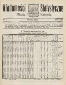 Wiadomości Statystyczne Miasta Katowic, 1927, nr 7