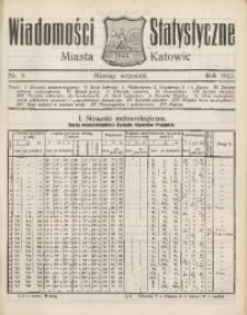 Wiadomości Statystyczne Miasta Katowic, 1927, nr 9
