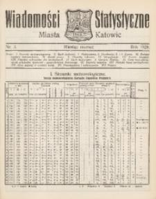 Wiadomości Statystyczne Miasta Katowic, 1928, nr 3