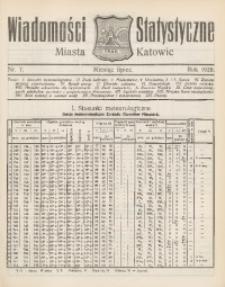 Wiadomości Statystyczne Miasta Katowic, 1928, nr 7