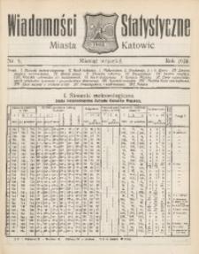 Wiadomości Statystyczne Miasta Katowic, 1928, nr 9