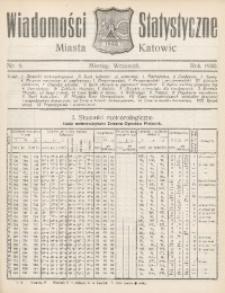 Wiadomości Statystyczne Miasta Katowic, 1930, nr 9