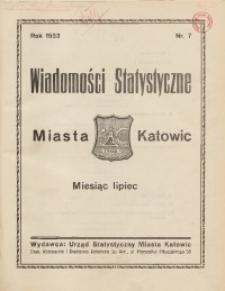 Wiadomości Statystyczne Miasta Katowic, 1933, nr 7