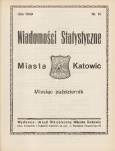 Wiadomości Statystyczne Miasta Katowic, 1933, nr 10