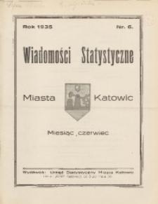 Wiadomości Statystyczne Miasta Katowic, 1935, nr 6