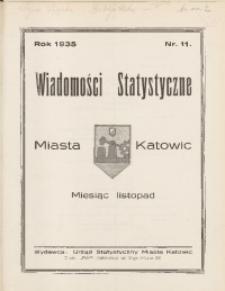 Wiadomości Statystyczne Miasta Katowic, 1935, nr 11