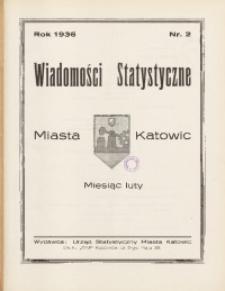 Wiadomości Statystyczne Miasta Katowic, 1936, nr 2