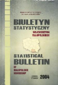 Biuletyn Statystyczny województwa małopolskiego, 2004, II kwartał