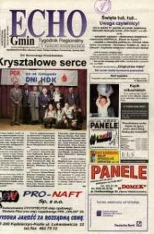 Echo Gmin : tygodnik regionalny 2002, nr 50 (274).