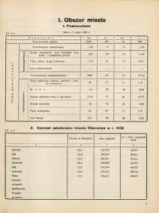 Wiadomości Statystyczne Miasta Chorzowa, 1938, R. 2, nr 7