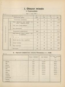 Wiadomości Statystyczne Miasta Chorzowa, 1938, R. 2, nr 8