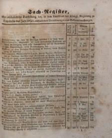 Sach-Register, oder alphabetische Darstellung der, in dem Amtsblatt der Königlichen Regierung zu Oppelnfür das Jahr 1851 enthaltenen Verordnungen und Bekanntmachungen