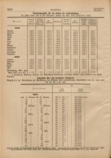 Oberschlesische Wirtschaft, 1927, Jg. 2, H. 7