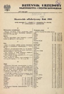 Dziennik Urzędowy Województwa Częstochowskiego, 1988, Skorowidz