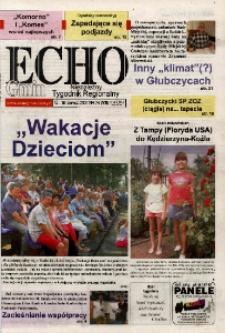 Echo Gmin : niezależny tygodnik regionalny 2007, nr 24 (508).