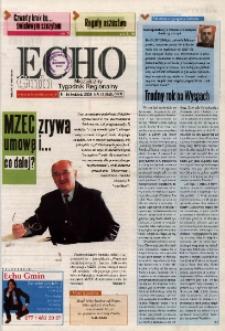 Echo Gmin : niezależny tygodnik regionalny 2008, nr 15 (548).