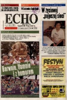 Echo Gmin : niezależny tygodnik regionalny 2008, nr 37-38 (566).