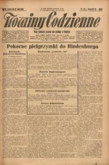 Nowiny Codzienne, 1925, R. 15, nr 81