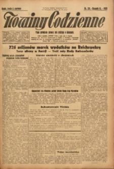 Nowiny Codzienne, 1925, R. 15, nr 124