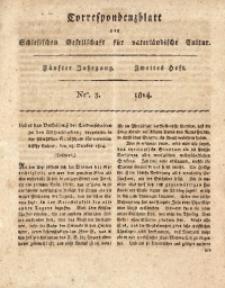 Correspondenzblatt, 1814, Jg. 5, H. 2, No. 3