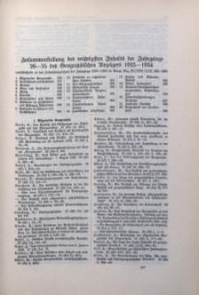 Zusammenstellung des wichtigsten Inhalts der Jahrgänge 26-35 des Geographischen Anzeigers 1925-1934