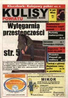 Kulisy Powiatu Kluczbork - Olesno 2005, nr 3 (66).