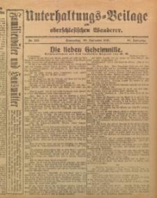 Unterhaltungs-Beilage zum Oberschlesischen Wanderer, 1915, Jg. 88, Nr. 223