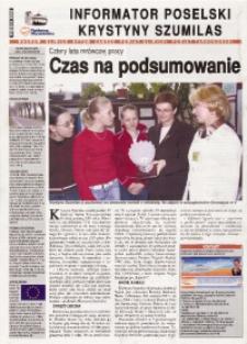 Informator poselski Krystyny Szumilas