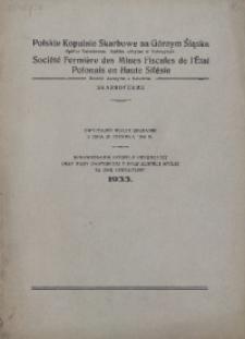 Sprawozdanie Dyrekcji Generalnej oraz Rady Nadzorczej z działalności Spółki za Rok Operacyjny 1933. Zwyczajne walne zebranie z dnia 25. czerwca 1934 r.
