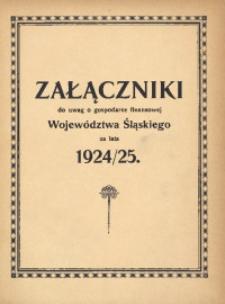 Załączniki do uwag o gospodarce finansowej Województwa Śląskiego za lata 1924/25